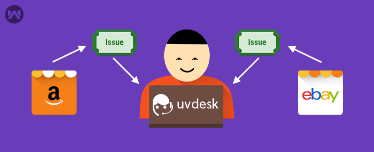 Support Staff System After UVdesk