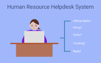 Human Resource Help-desk System