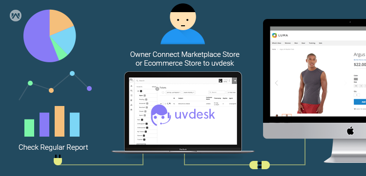 Marketplace Help-desk