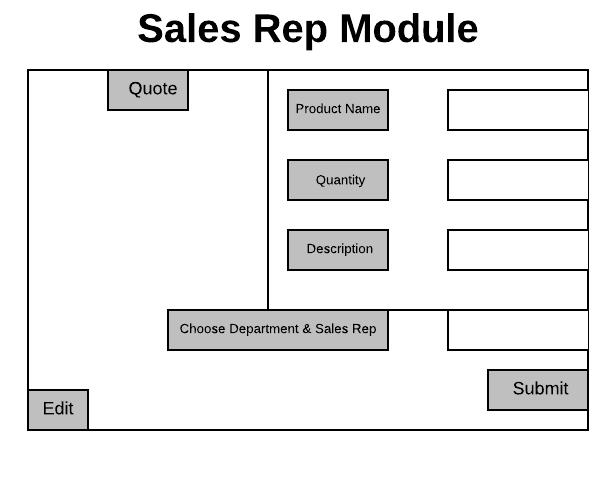 Sales Rep Module